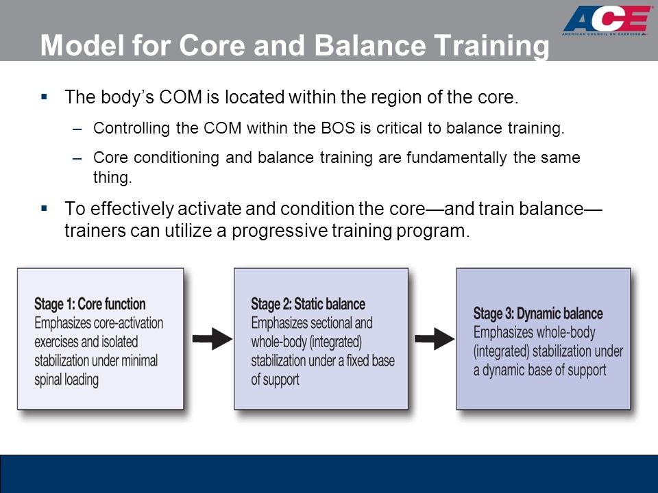 Model for Core and Balance Training  The body's COM is located within the region of the core. –Controlling the COM within the BOS is critical to bala