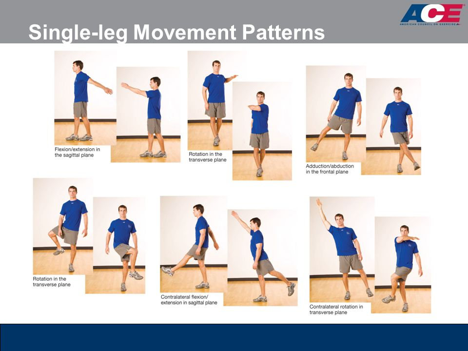 Single-leg Movement Patterns