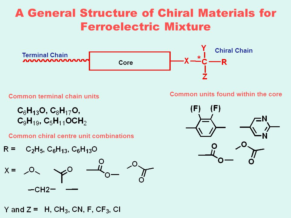 A General Structure of Chiral Materials for Ferroelectric Mixture Core Chiral Chain Terminal Chain Common terminal chain units Common units found within the core Common chiral centre unit combinations