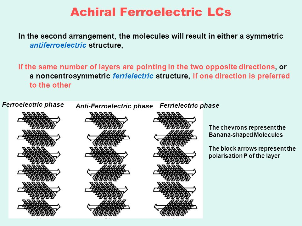 Achiral Ferroelectric LCs In the second arrangement, the molecules will result in either a symmetric antiferroelectric structure, if the same number of layers are pointing in the two opposite directions, or a noncentrosymmetric ferrielectric structure, if one direction is preferred to the other Ferroelectric phase Anti-Ferroelectric phase Ferrielectric phase The chevrons represent the Banana-shaped Molecules The block arrows represent the polarisation P of the layer