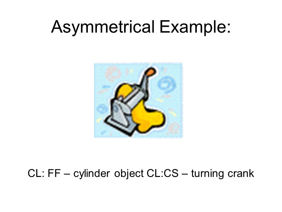 CL: FF – cylinder object CL:CS – turning crank