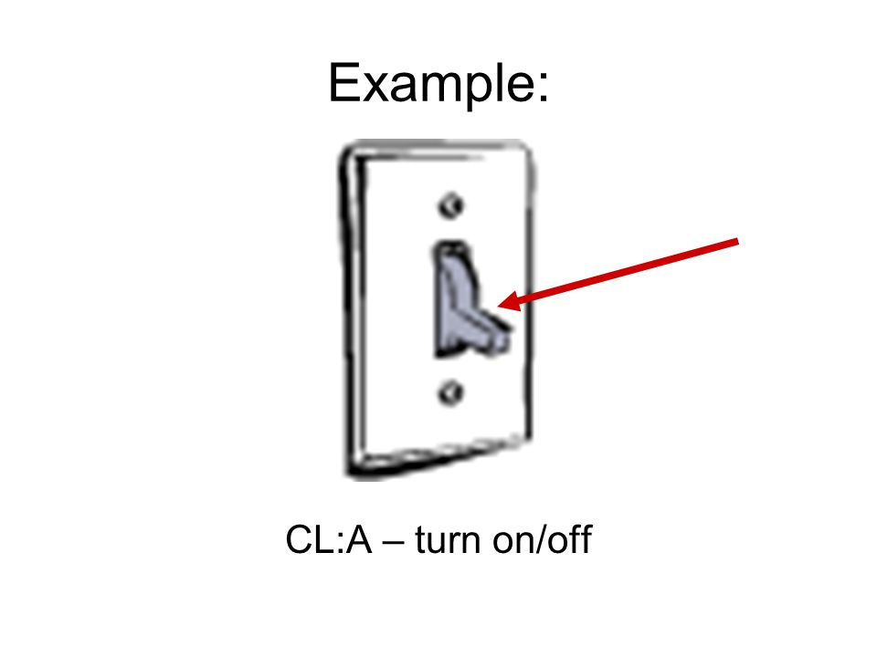 CL:A – turn on/off