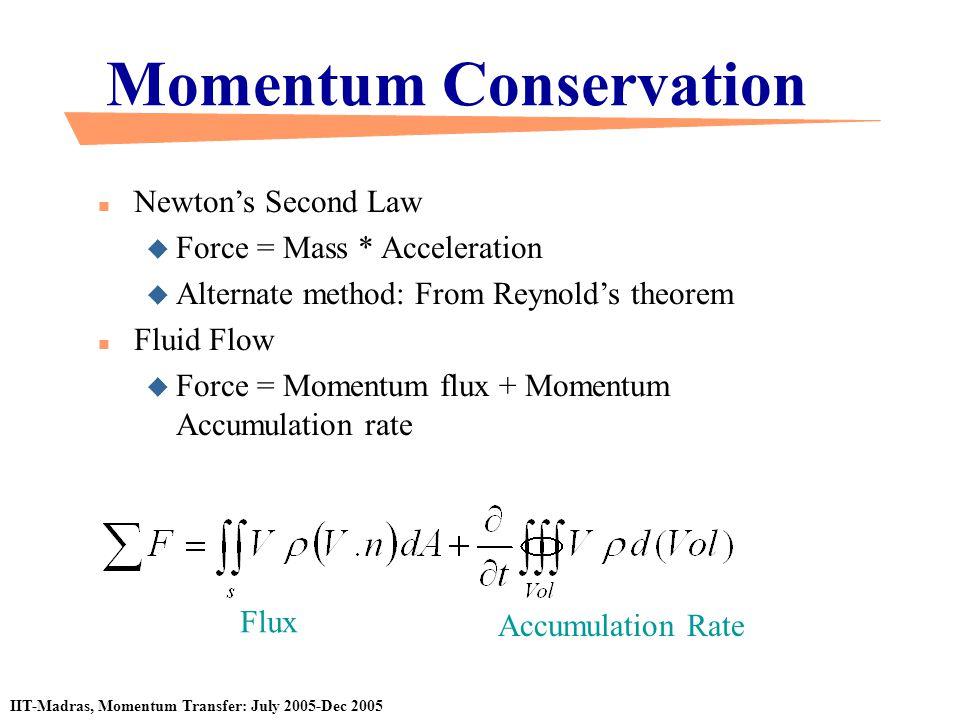 IIT-Madras, Momentum Transfer: July 2005-Dec 2005 Example n Straight Pipe A1V1A1V1 A2V2A2V2 n Steady State 0 n Assumption: No friction