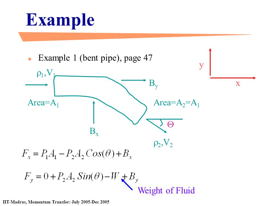 IIT-Madras, Momentum Transfer: July 2005-Dec 2005 Draining of a tank: Unsteady state BSL eg.7.7.1 At any point of time, the kinetic + potential energy of the fluid in tank is converted into kinetic energy of the outgoing fluid We still neglect friction Potential Energy of a disk at height z and thickness dz