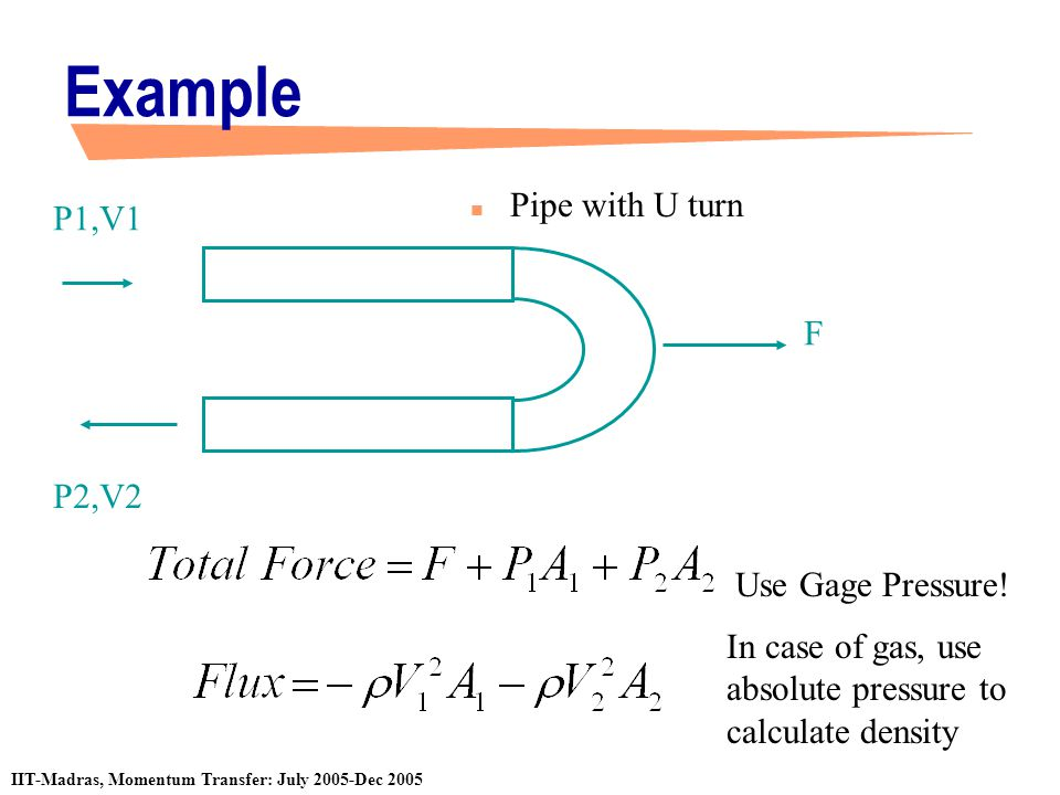 IIT-Madras, Momentum Transfer: July 2005-Dec 2005 Draining of a tank (accounting for friction) Substituting and re arranging, Integrating with limits Note: The answer is given in terms of diameter of tube, so that it is easier to compare with the answer given in the book