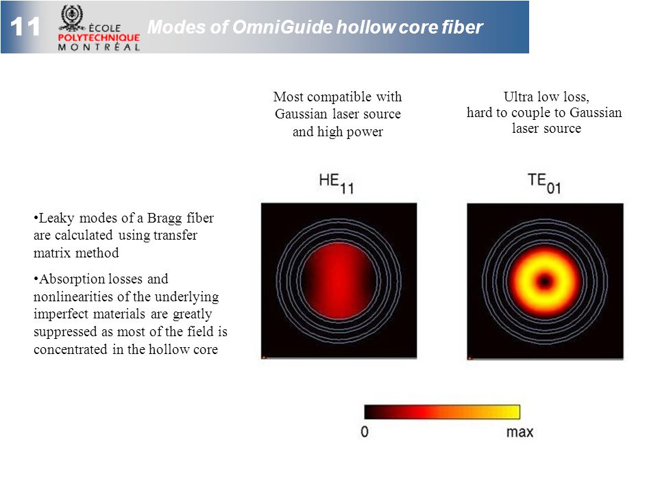 11 Modes of OmniGuide hollow core fiber Ultra low loss, hard to couple to Gaussian laser source Most compatible with Gaussian laser source and high power Leaky modes of a Bragg fiber are calculated using transfer matrix method Absorption losses and nonlinearities of the underlying imperfect materials are greatly suppressed as most of the field is concentrated in the hollow core