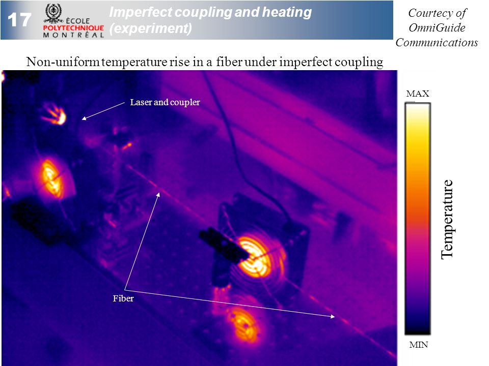 17 Imperfect coupling and heating (experiment) Temperature MAX MIN Non-uniform temperature rise in a fiber under imperfect coupling Fiber Laser and coupler Courtecy of OmniGuide Communications
