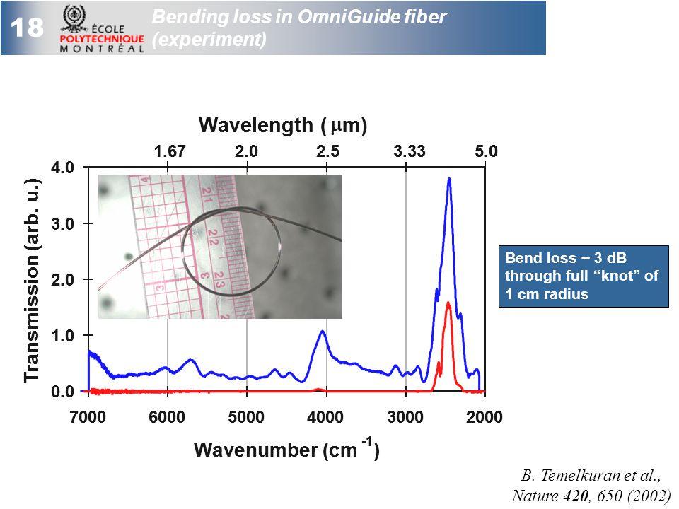 18 Bending loss in OmniGuide fiber (experiment) Bend loss ~ 3 dB through full knot of 1 cm radius B.
