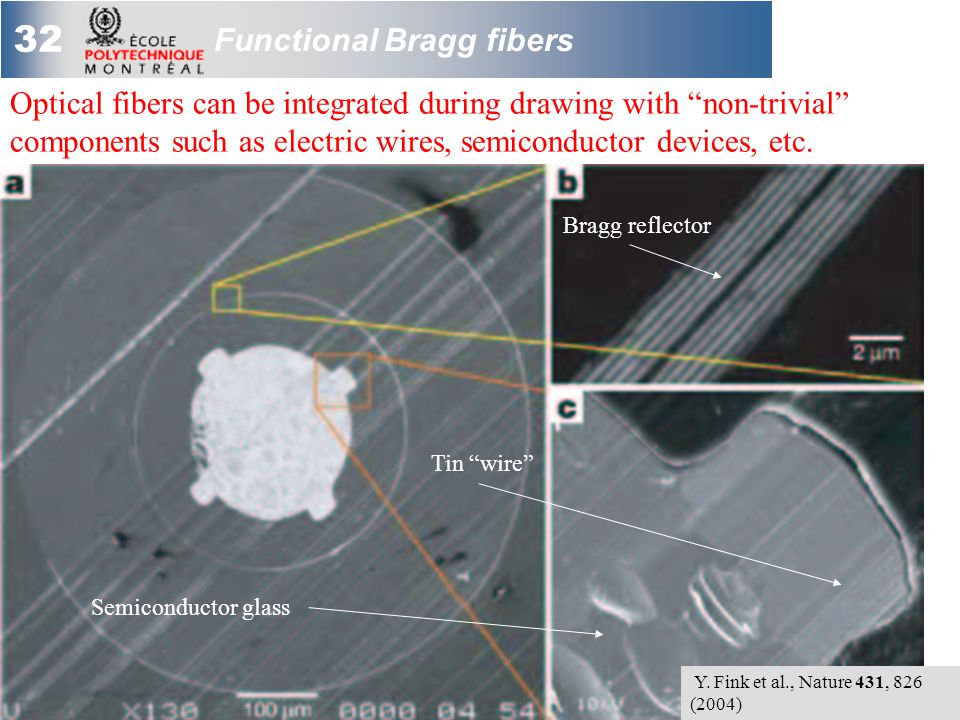 32 Functional Bragg fibers Optical fibers can be integrated during drawing with non-trivial components such as electric wires, semiconductor devices, etc.