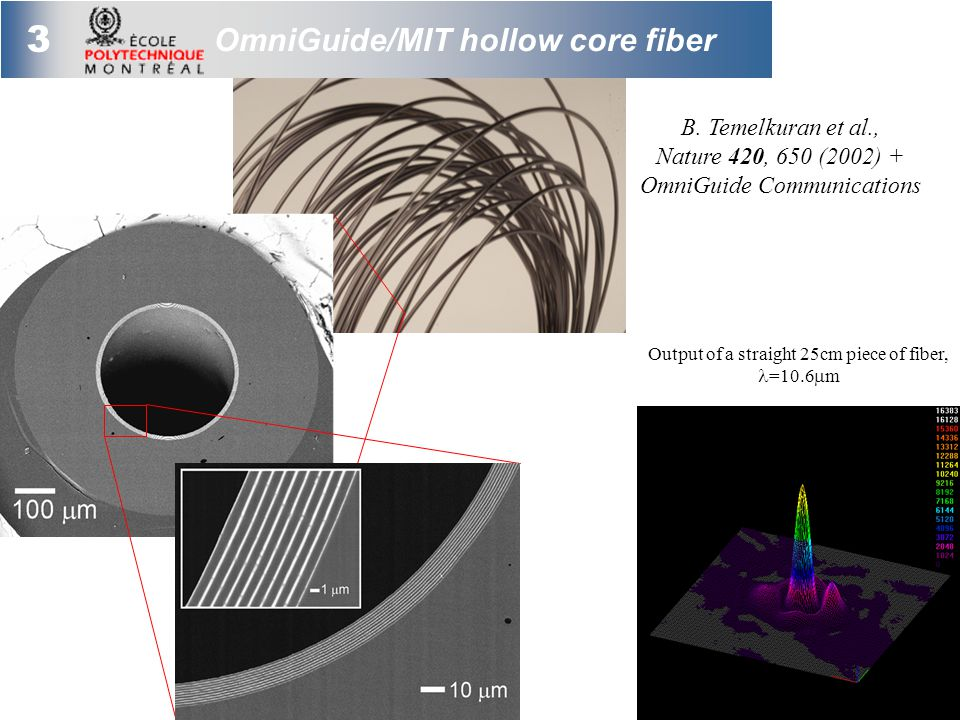 3 OmniGuide/MIT hollow core fiber Output of a straight 25cm piece of fiber, =10.6  m B.