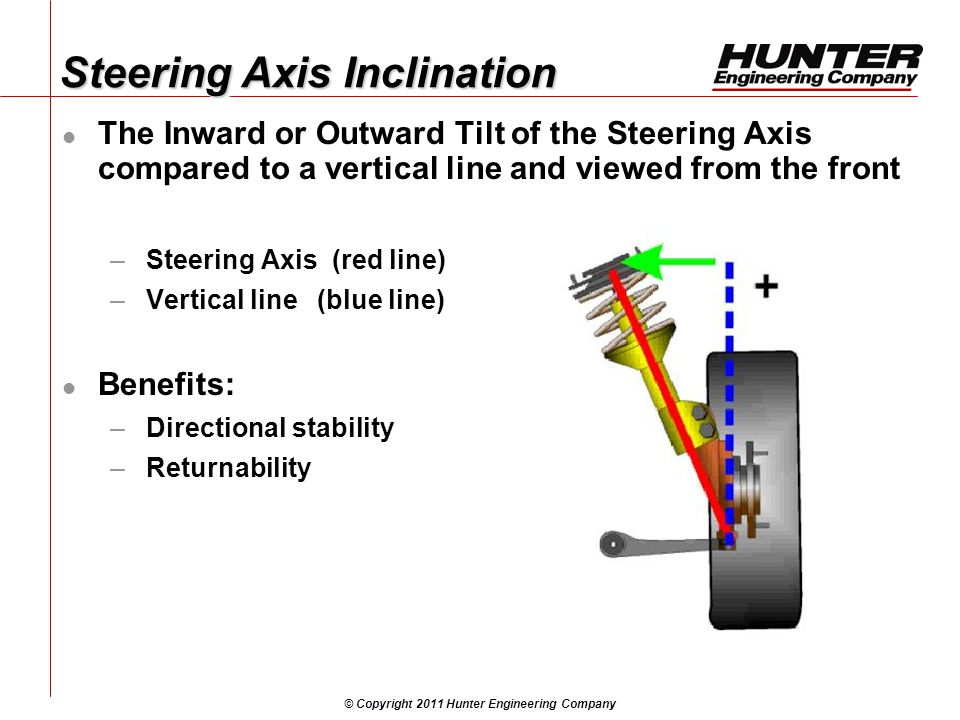 © Copyright 2011 Hunter Engineering Company Steering Axis Inclination The Inward or Outward Tilt of the Steering Axis compared to a vertical line and viewed from the front –Steering Axis (red line) –Vertical line (blue line) Benefits: –Directional stability –Returnability