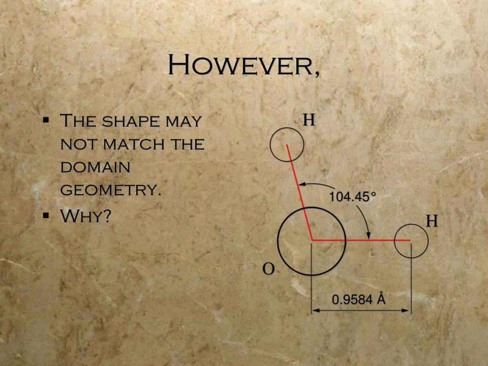 However,  The shape may not match the domain geometry.  Why?  The shape may not match the domain geometry.  Why?