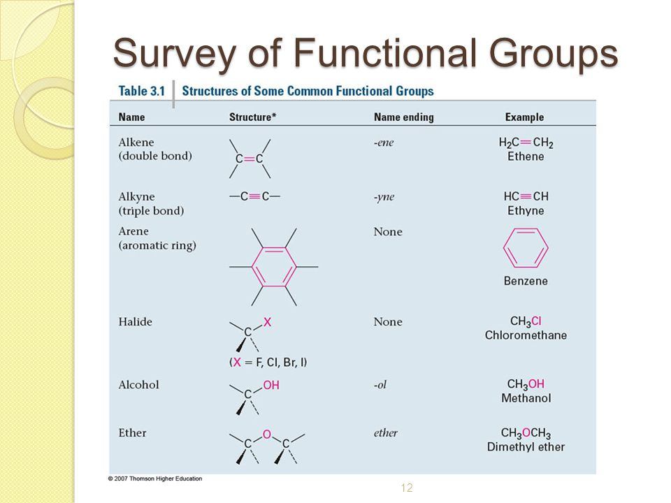 12 Survey of Functional Groups