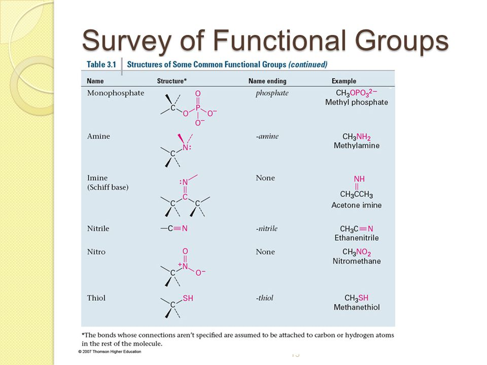13 Survey of Functional Groups
