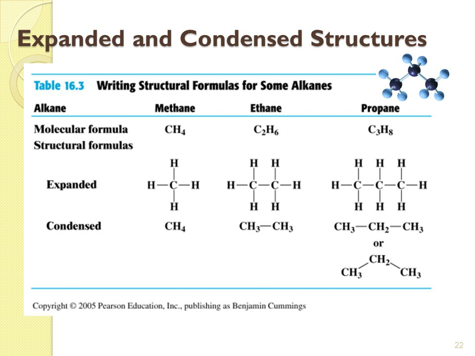 22 Expanded and Condensed Structures