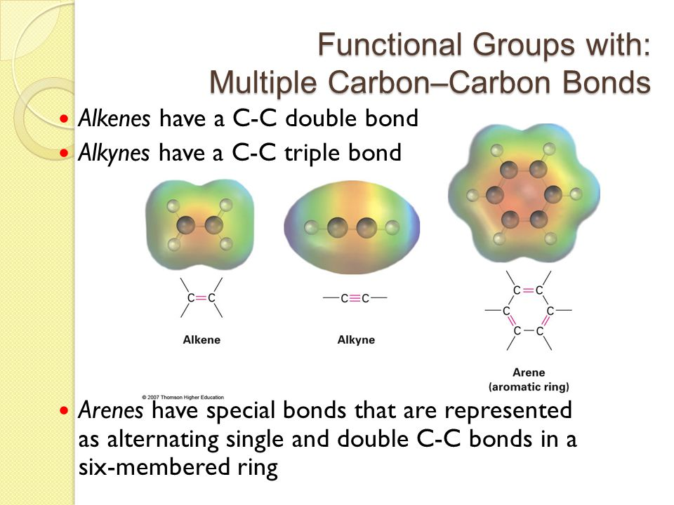 Functional Groups with: Multiple Carbon–Carbon Bonds Alkenes have a C-C double bond Alkynes have a C-C triple bond Arenes have special bonds that are