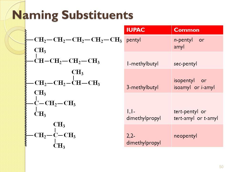 IUPACCommon pentyln-pentyl or amyl 1-methylbutylsec-pentyl 3-methylbutyl isopentyl or isoamyl or i-amyl 1,1- dimethylpropyl tert-pentyl or tert-amyl o