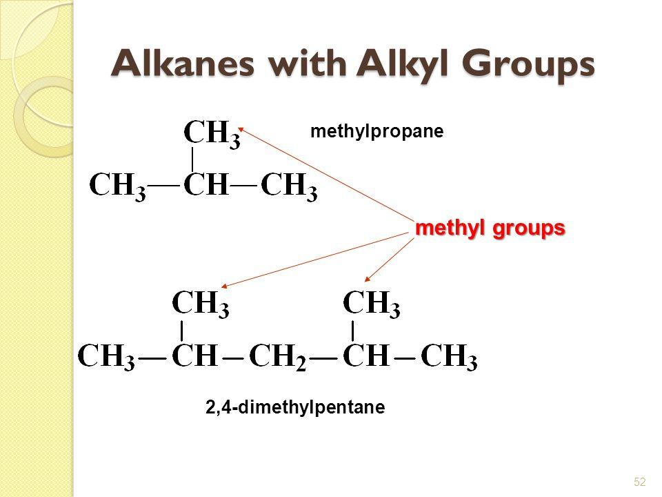 52 Alkanes with Alkyl Groups methylpropane 2,4-dimethylpentane methyl groups