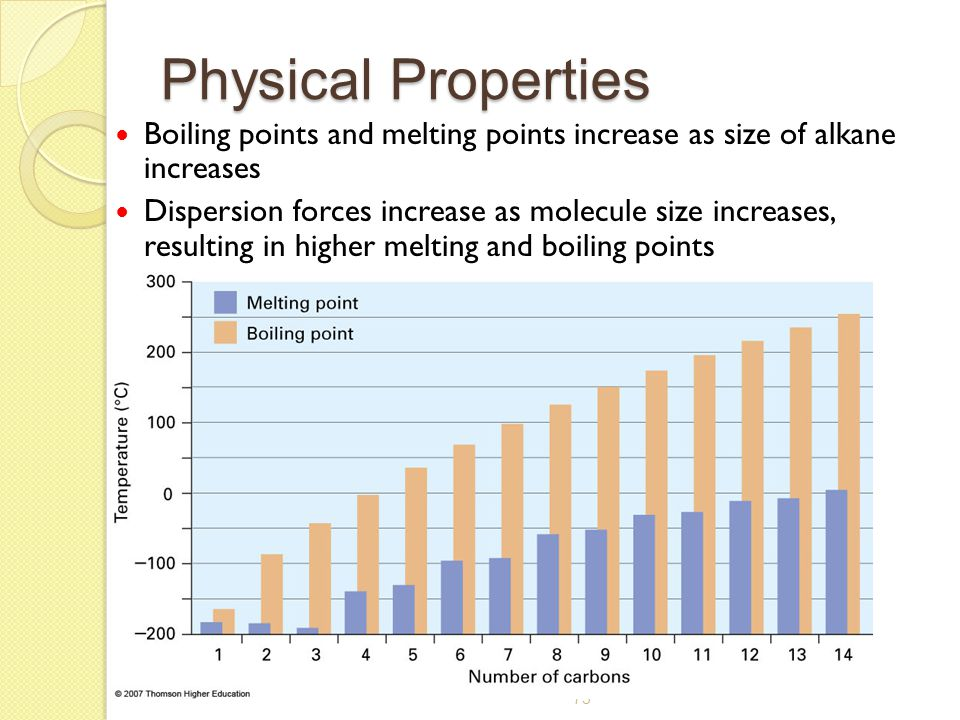 73 Physical Properties Boiling points and melting points increase as size of alkane increases Dispersion forces increase as molecule size increases, r