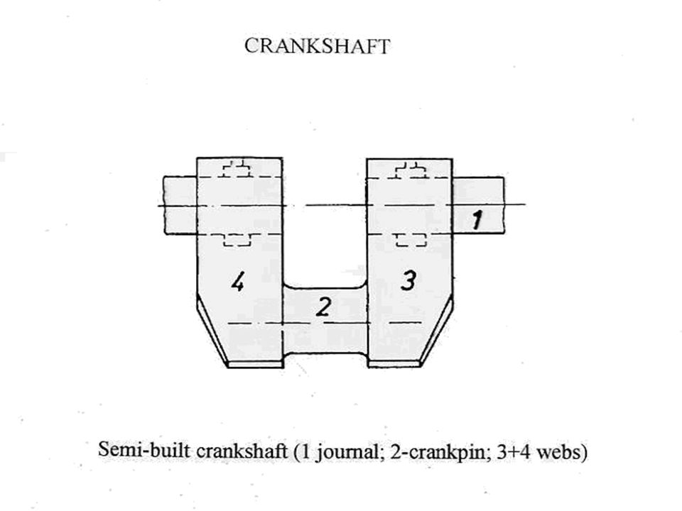 1.CRANKSHAFT,MAIN BEARINGS & SHAFT ALIGNMENT 1.1 DEFINITION OF A CRANKSHAFT The crankshaft converts reciprocating motion in the cylinder into rotary motion of the propeller shaft.