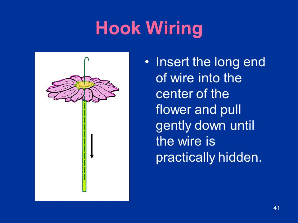 41 Hook Wiring Insert the long end of wire into the center of the flower and pull gently down until the wire is practically hidden.