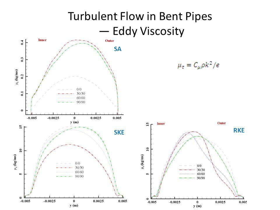 Turbulent Flow in Bent Pipes — Eddy Viscosity RKE SKE SA