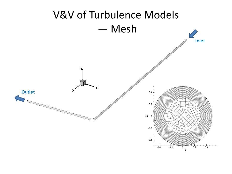 V&V of Turbulence Models — Mesh Inlet Outlet