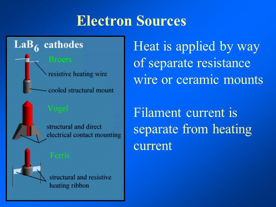 Electron Sources Heat is applied by way of separate resistance wire or ceramic mounts Filament current is separate from heating current