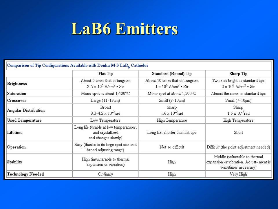 LaB6 Emitters