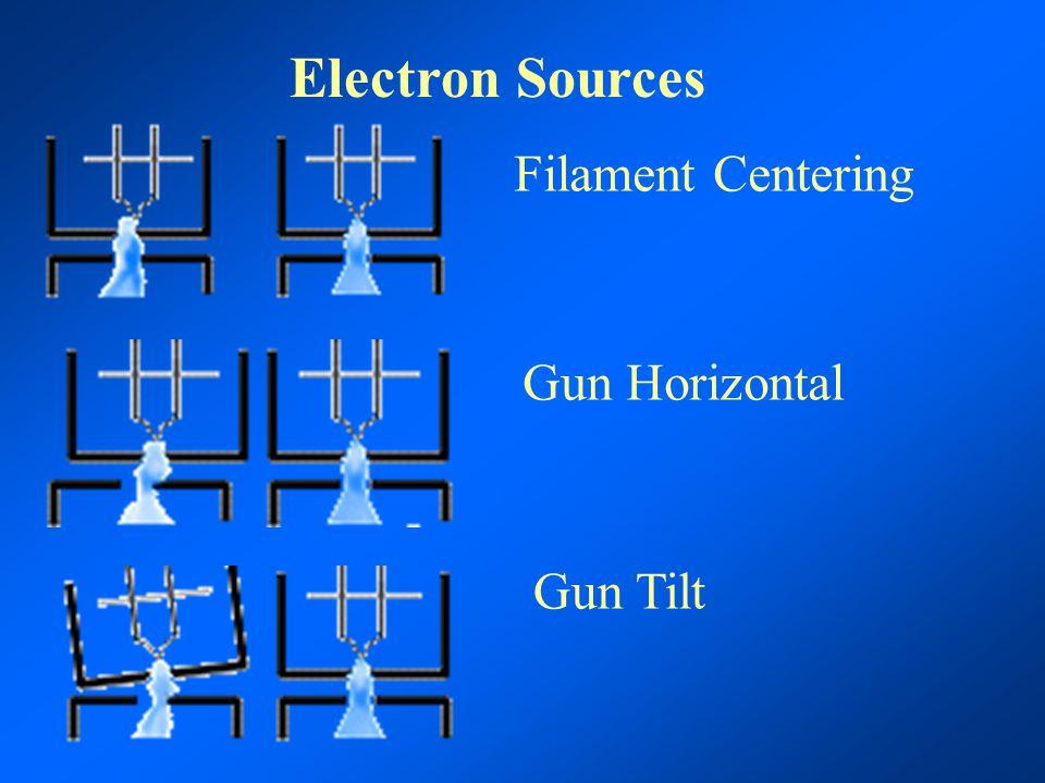 Electron Sources Filament Centering Gun Horizontal Gun Tilt