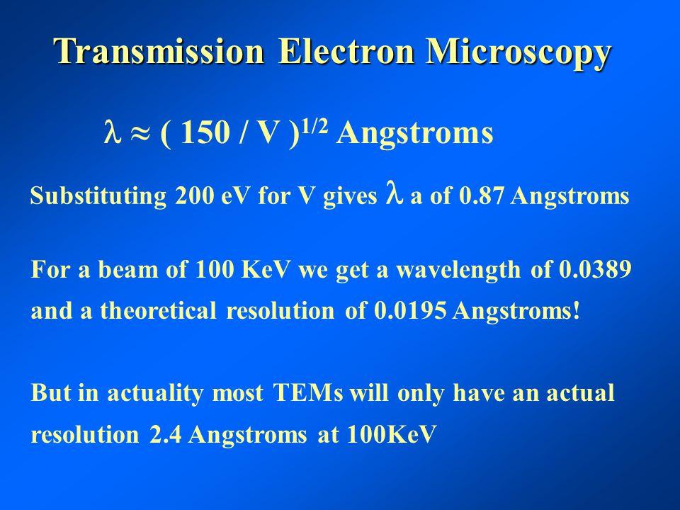 Transmission Electron Microscopy Ernst Ruska & Max Knoll 1932