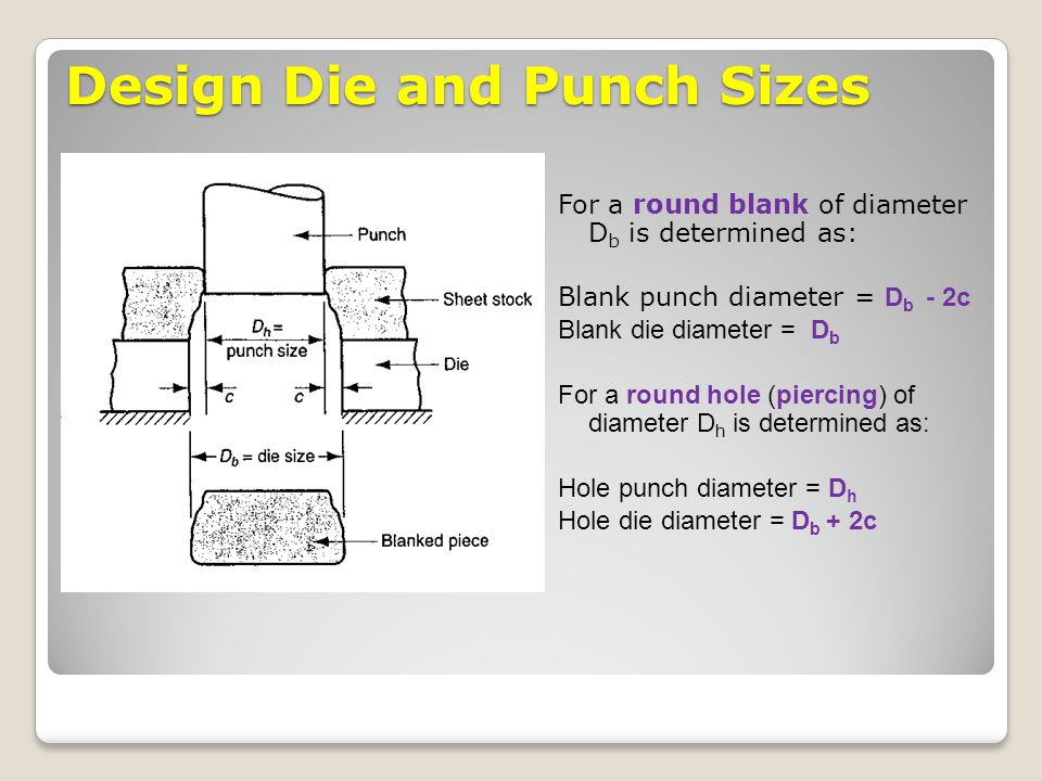 Design Die and Punch Sizes For a round blank of diameter D b is determined as: Blank punch diameter = D b - 2c Blank die diameter = D b For a round ho