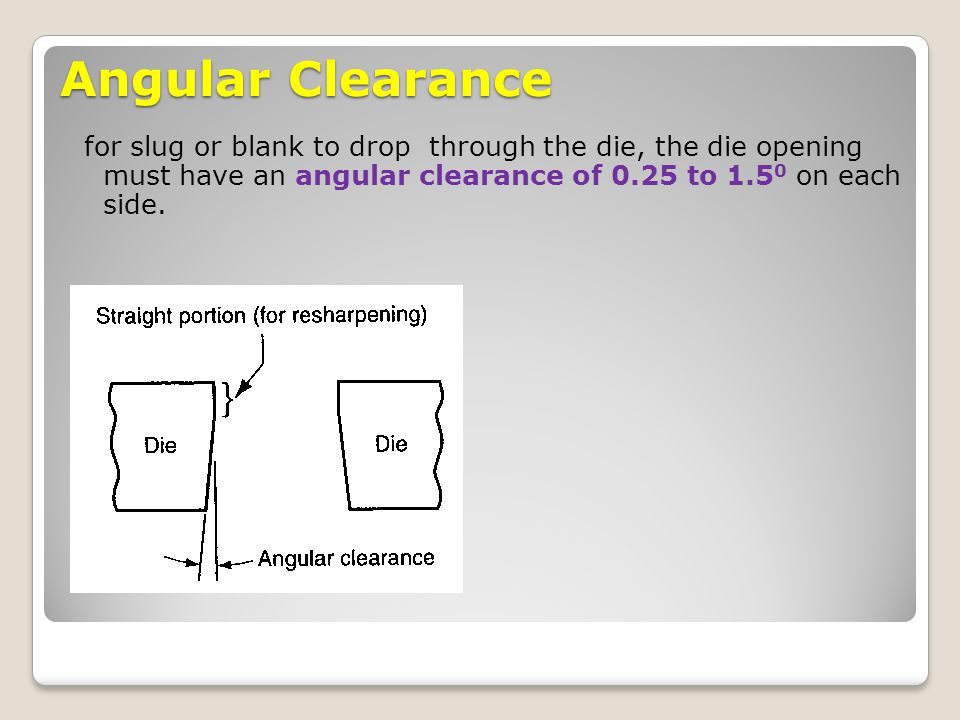 Angular Clearance for slug or blank to drop through the die, the die opening must have an angular clearance of 0.25 to 1.5 0 on each side.
