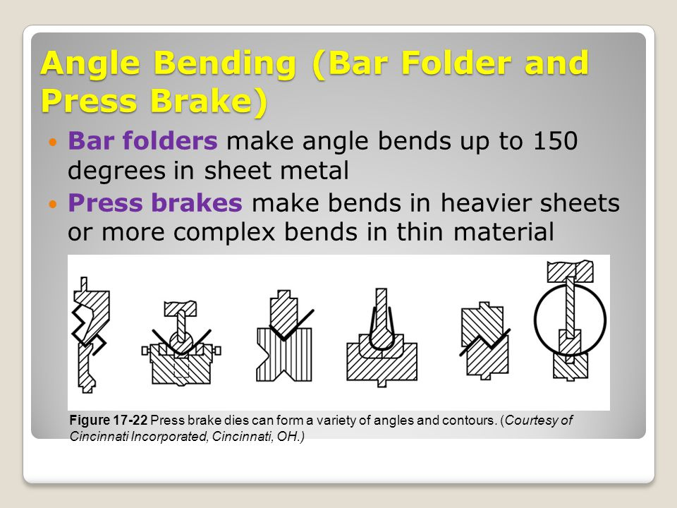 Angle Bending (Bar Folder and Press Brake) Bar folders make angle bends up to 150 degrees in sheet metal Press brakes make bends in heavier sheets or