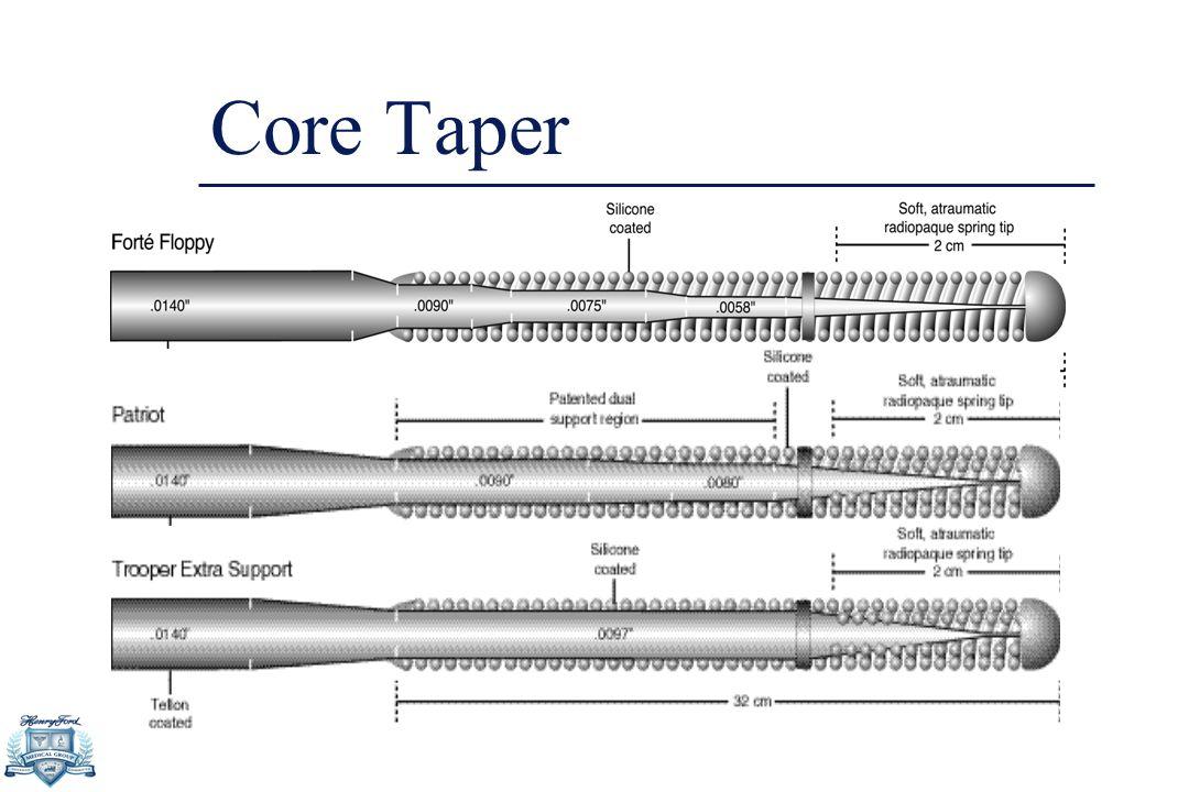 Core Taper