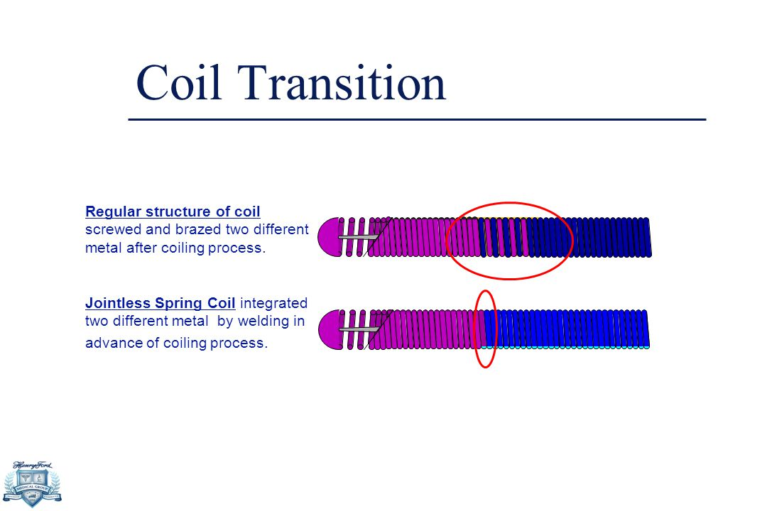 Coil Transition Jointless Spring Coil integrated two different metal by welding in advance of coiling process. Regular structure of coil screwed and b