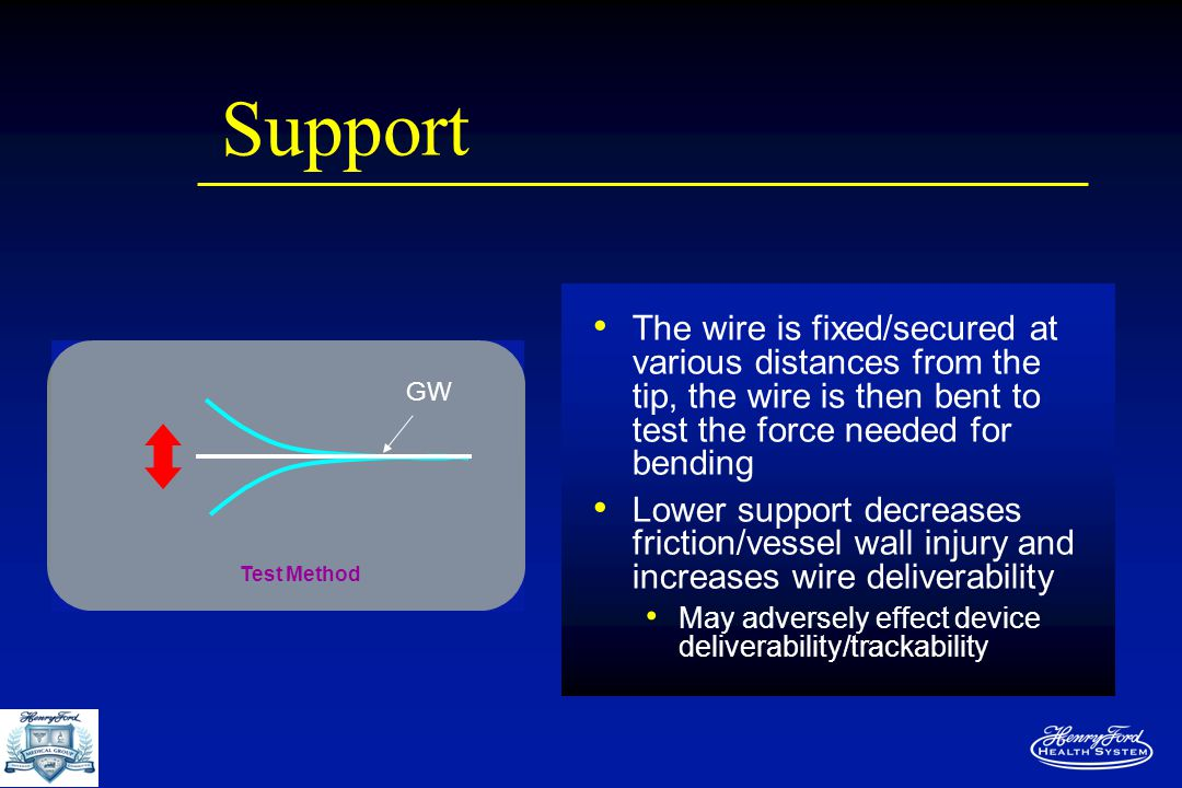 Support The wire is fixed/secured at various distances from the tip, the wire is then bent to test the force needed for bending Lower support decreases friction/vessel wall injury and increases wire deliverability May adversely effect device deliverability/trackability GW Test Method