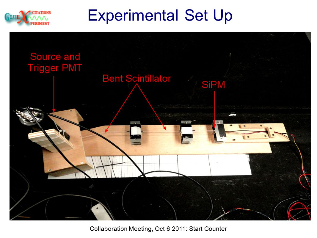 Collaboration Meeting, Oct 6 2011: Start Counter Experimental Set Up
