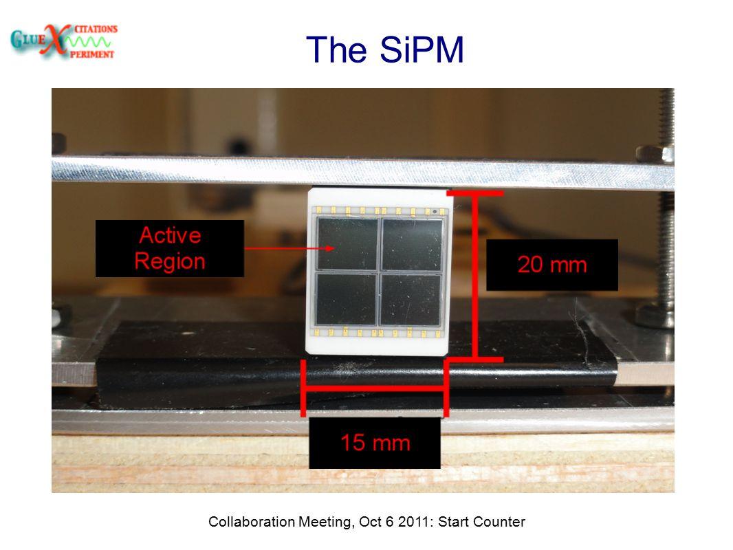 The SiPM