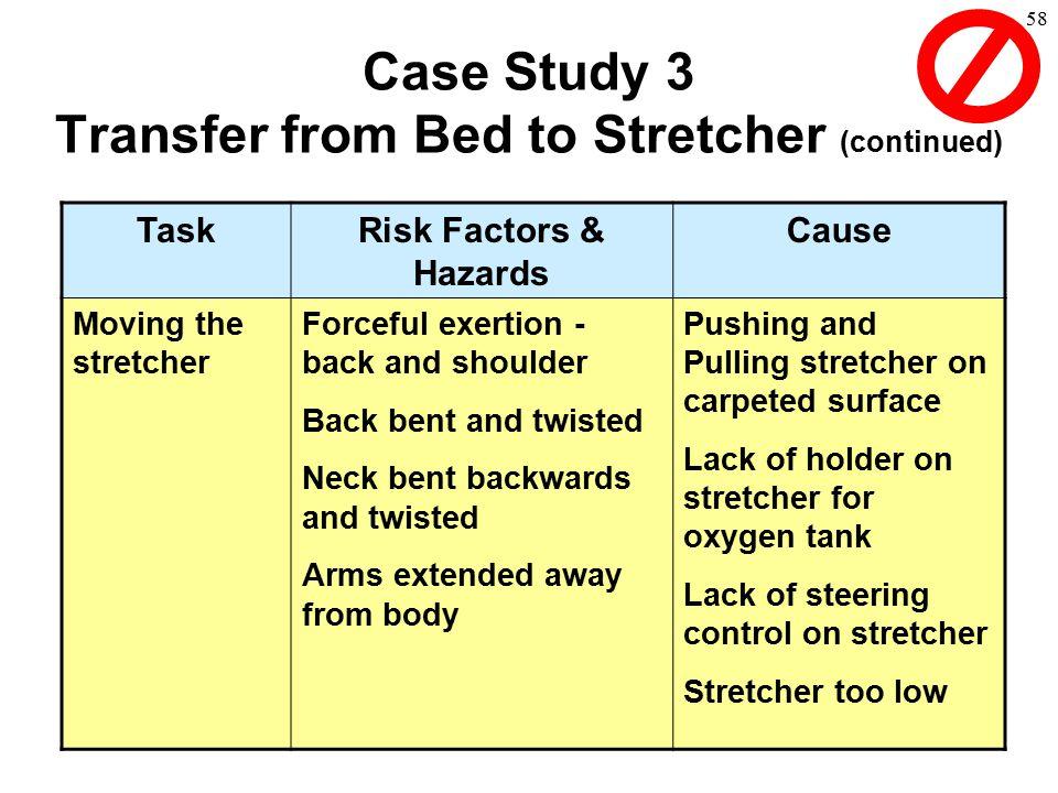 58 TaskRisk Factors & Hazards Cause Moving the stretcher Forceful exertion - back and shoulder Back bent and twisted Neck bent backwards and twisted A
