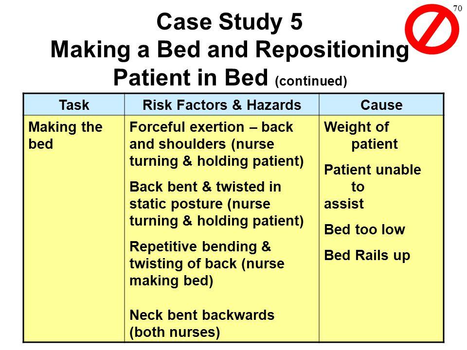70 TaskRisk Factors & HazardsCause Making the bed Forceful exertion – back and shoulders (nurse turning & holding patient) Back bent & twisted in stat
