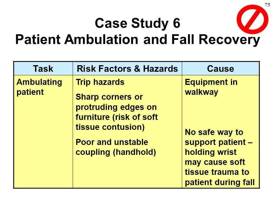 75 TaskRisk Factors & HazardsCause Ambulating patient Trip hazards Sharp corners or protruding edges on furniture (risk of soft tissue contusion) Poor