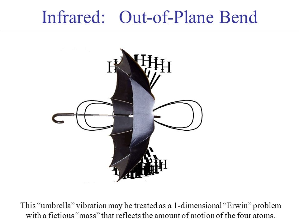 Infrared: Out-of-Plane Bend X H H H X H H H X H H H X H H H X H H H X H H H X H H H X H H H X H H H This umbrella vibration may be treated as a 1-dimensional Erwin problem with a fictious mass that reflects the amount of motion of the four atoms.