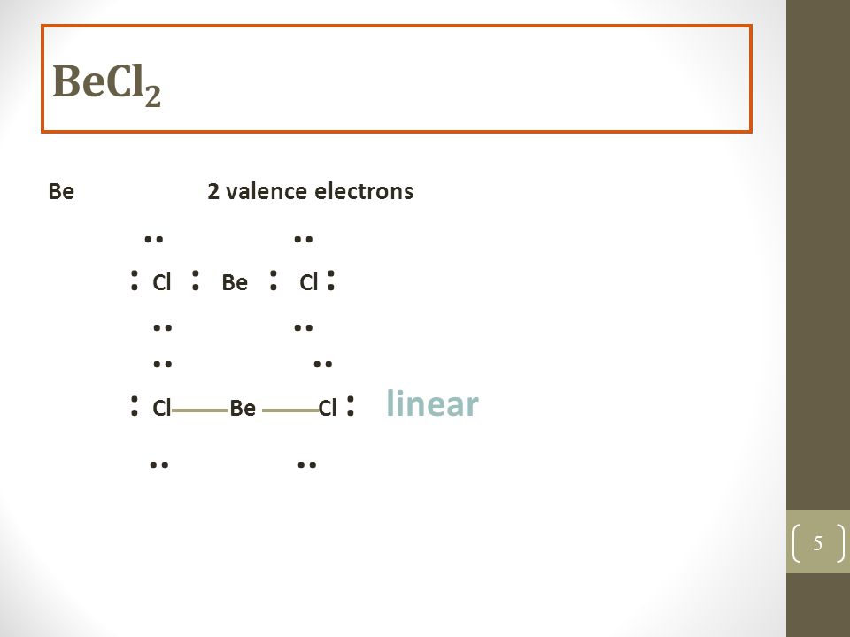 BeCl 2 Be 2 valence electrons.... : Cl : Be : Cl :.... : Cl Be Cl : linear.... 5