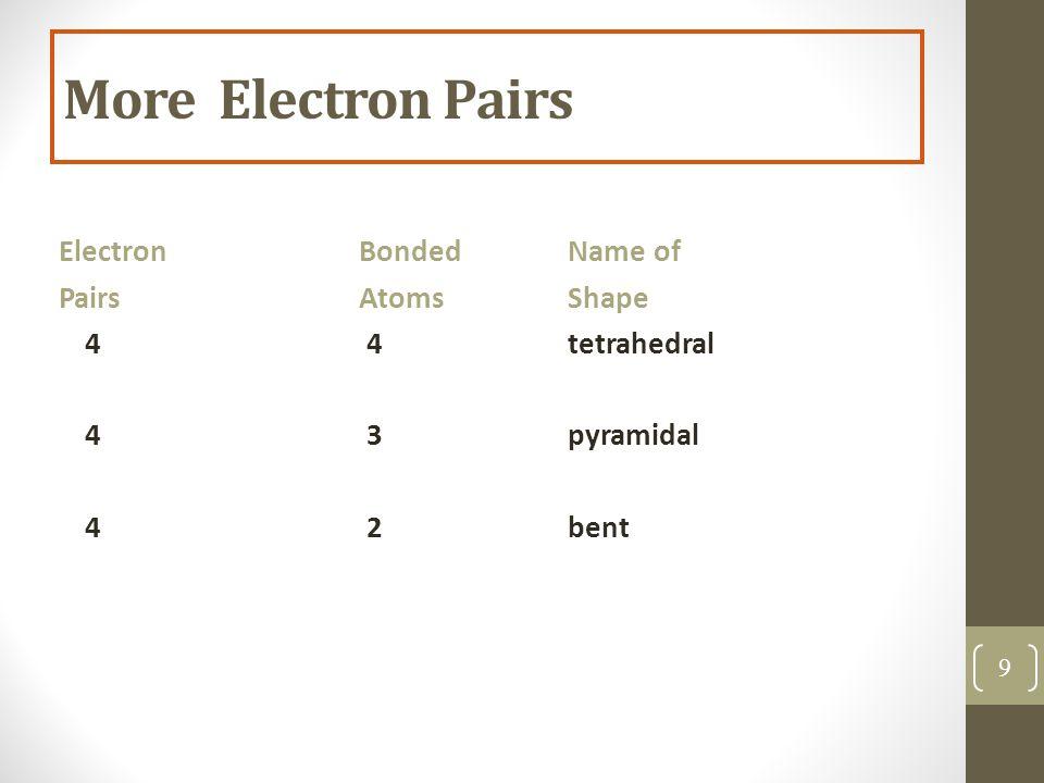 More Electron Pairs Electron Bonded Name of PairsAtomsShape 4 4tetrahedral 4 3pyramidal 4 2bent 9