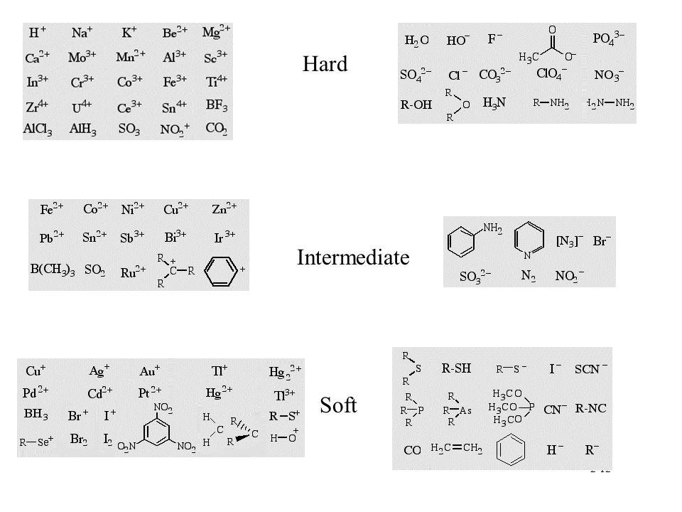 2-12 Hard Intermediate Soft