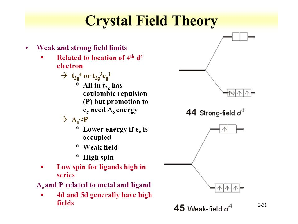 2-31 Crystal Field Theory Weak and strong field limits §Related to location of 4 th d 4 electron àt 2g 4 or t 2g 3 e g 1 *All in t 2g has coulombic repulsion (P) but promotion to e g need  o energy   o <P *Lower energy if e g is occupied *Weak field *High spin §Low spin for ligands high in series  o and P related to metal and ligand §4d and 5d generally have high fields
