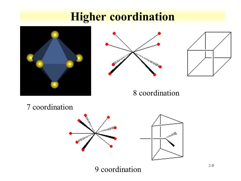 2-9 Higher coordination 7 coordination 8 coordination 9 coordination