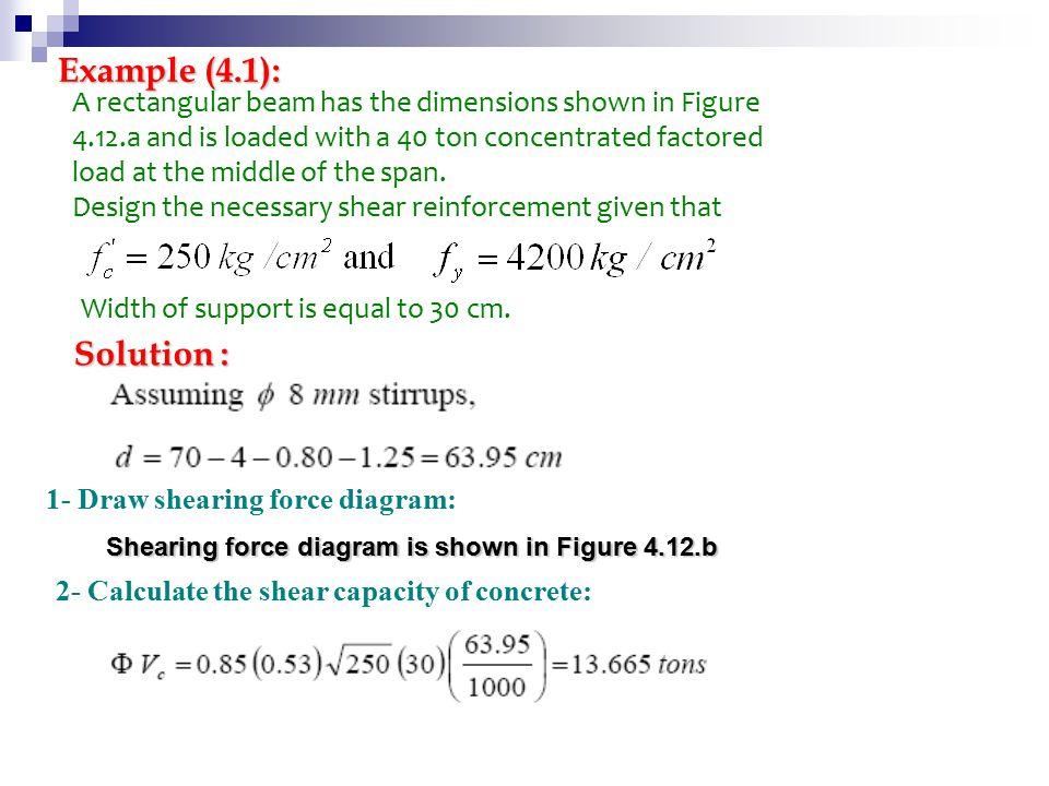(a) Beam and loads; (b) shear force diagram; (c) bending moment diagram