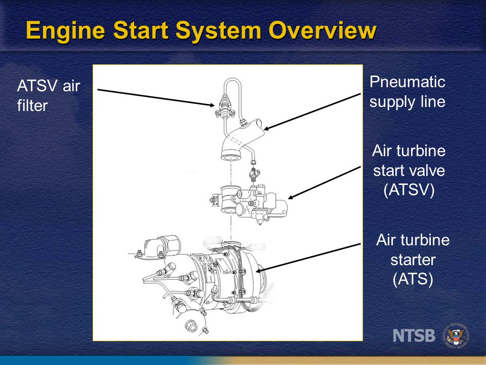 Engine Start System Overview ATSV air filter Pneumatic supply line Air turbine start valve (ATSV) Air turbine starter (ATS)